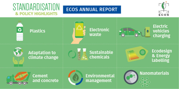 ECOS-annual-report-twitter-1024x512-2
